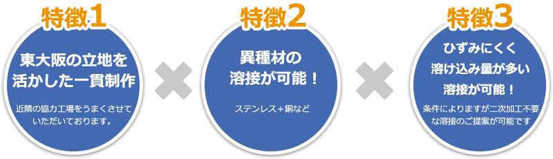 3つの特徴を活かして溶接を承ります。特徴1東大阪の立地を活かした製作。特徴2異種材の溶接が可能。特徴3ひずみにくく溶け込み量の多い溶接が可能。