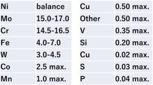 ハステロイC276成分表